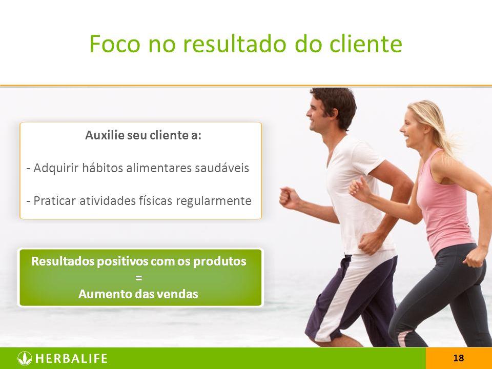 18 Foco no resultado do cliente Auxilie seu cliente a: - Adquirir hábitos alimentares saudáveis - Praticar atividades físicas regularmente Resultados positivos com os produtos = Aumento das vendas