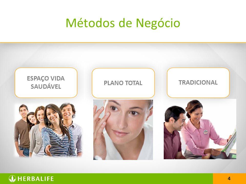 4 TRADICIONALPLANO TOTAL ESPAÇO VIDA SAUDÁVEL Métodos de Negócio