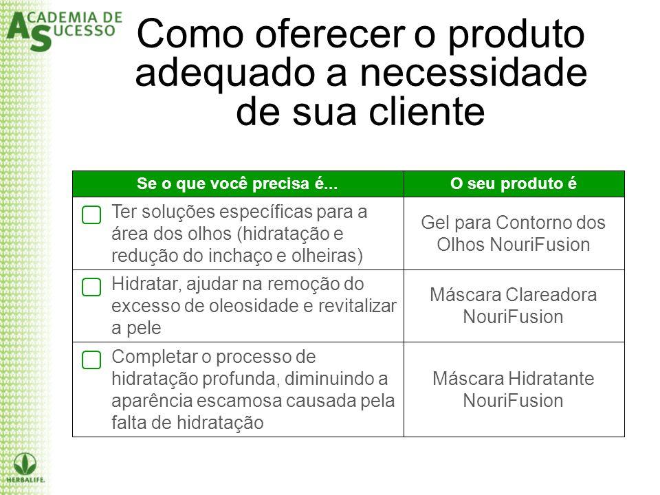 Como oferecer o produto adequado a necessidade de sua cliente Se o que você precisa é...O seu produto é Ter soluções específicas para a área dos olhos