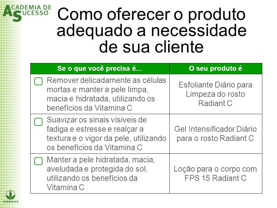 Como oferecer o produto adequado a necessidade de sua cliente Se o que você precisa é...O seu produto é Remover delicadamente as células mortas e mant