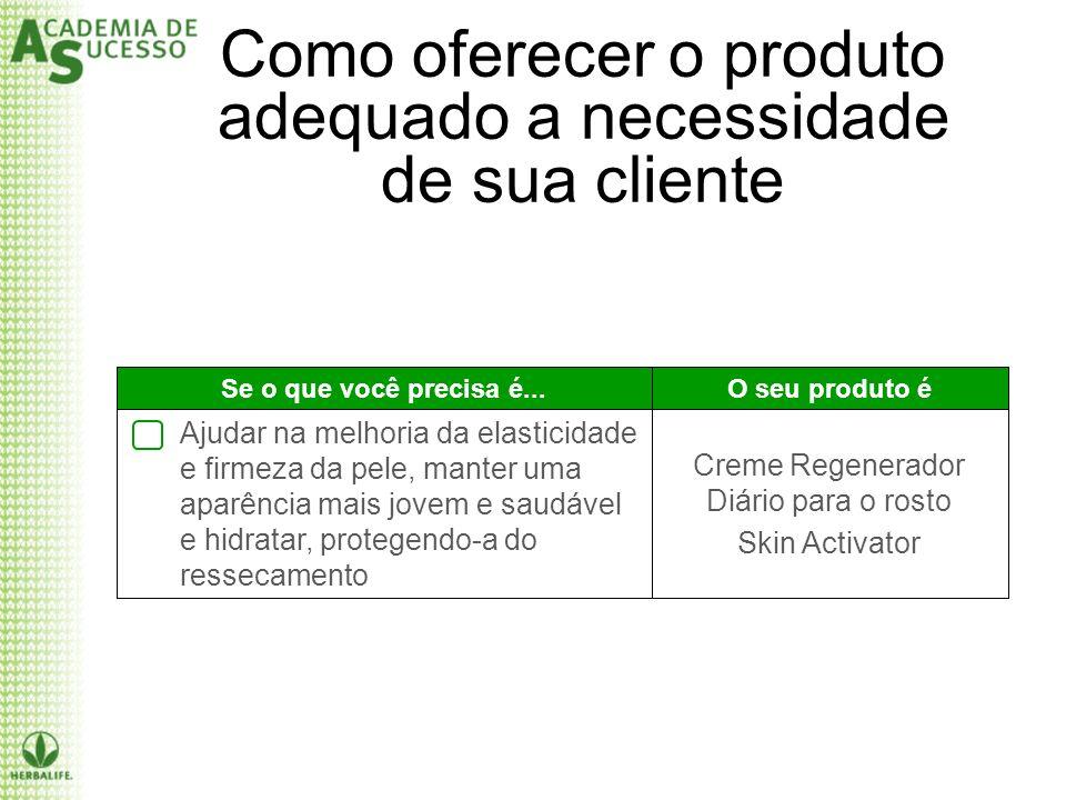 Como oferecer o produto adequado a necessidade de sua cliente Se o que você precisa é...O seu produto é Ajudar na melhoria da elasticidade e firmeza d