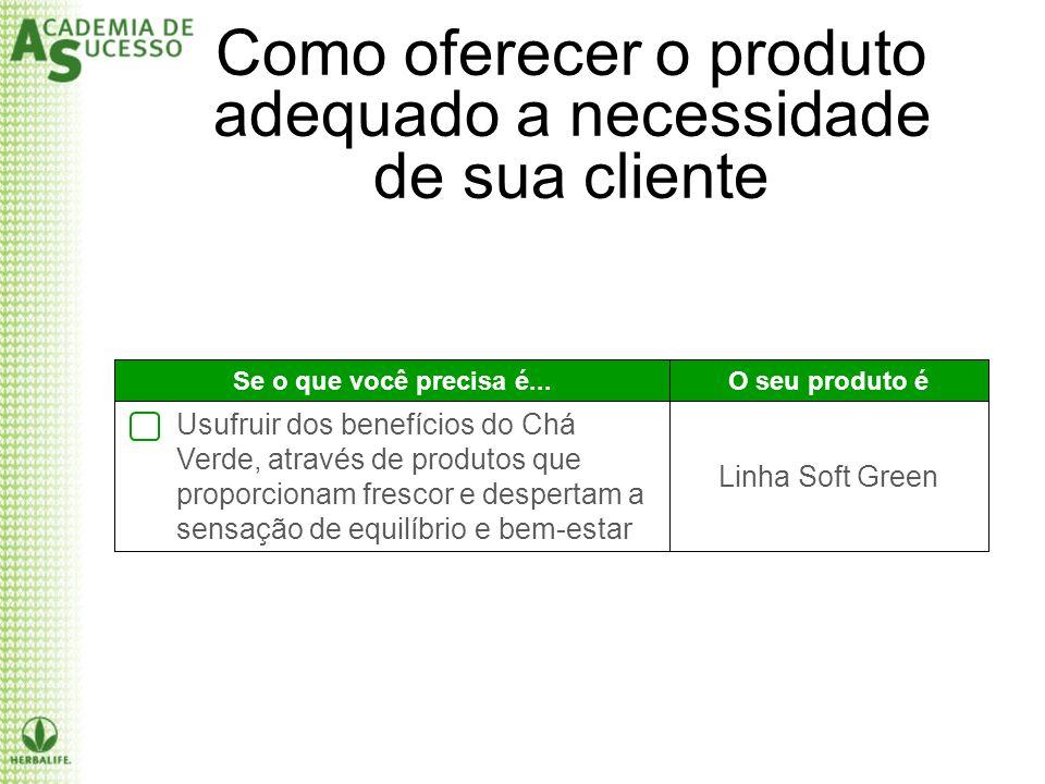 Como oferecer o produto adequado a necessidade de sua cliente Se o que você precisa é...O seu produto é Usufruir dos benefícios do Chá Verde, através