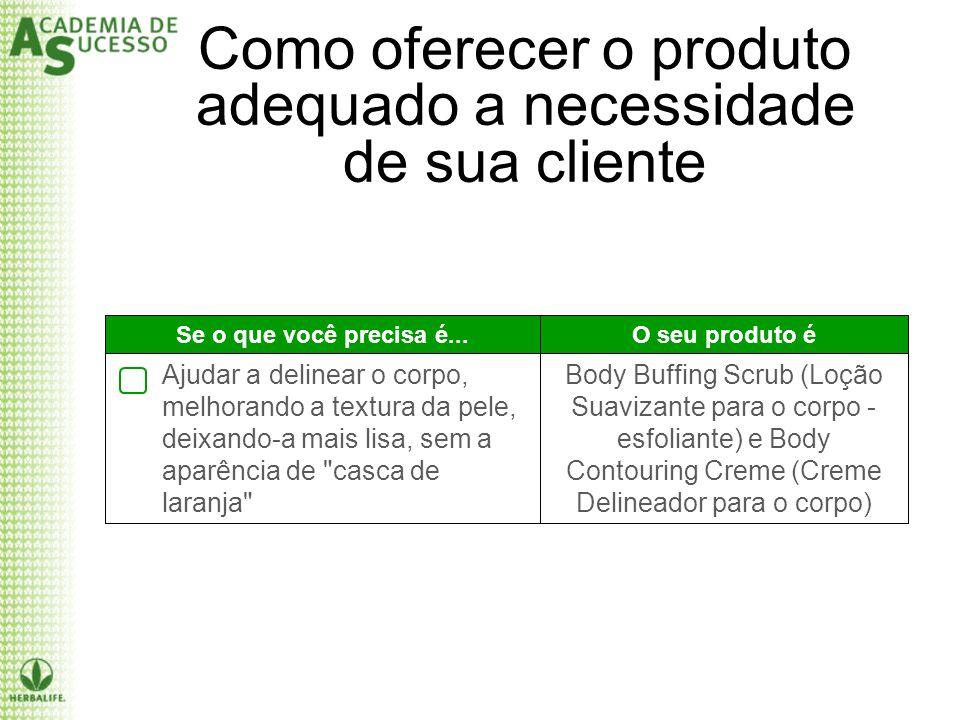 Como oferecer o produto adequado a necessidade de sua cliente Se o que você precisa é...O seu produto é Ajudar a delinear o corpo, melhorando a textur