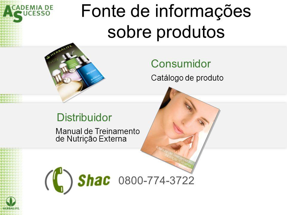Fonte de informações sobre produtos Consumidor Catálogo de produto Distribuidor Manual de Treinamento de Nutrição Externa 0800-774-3722