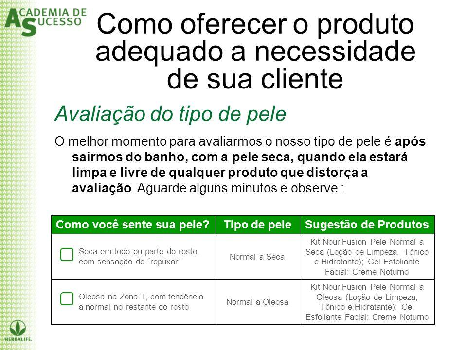 Como oferecer o produto adequado a necessidade de sua cliente O melhor momento para avaliarmos o nosso tipo de pele é após sairmos do banho, com a pel