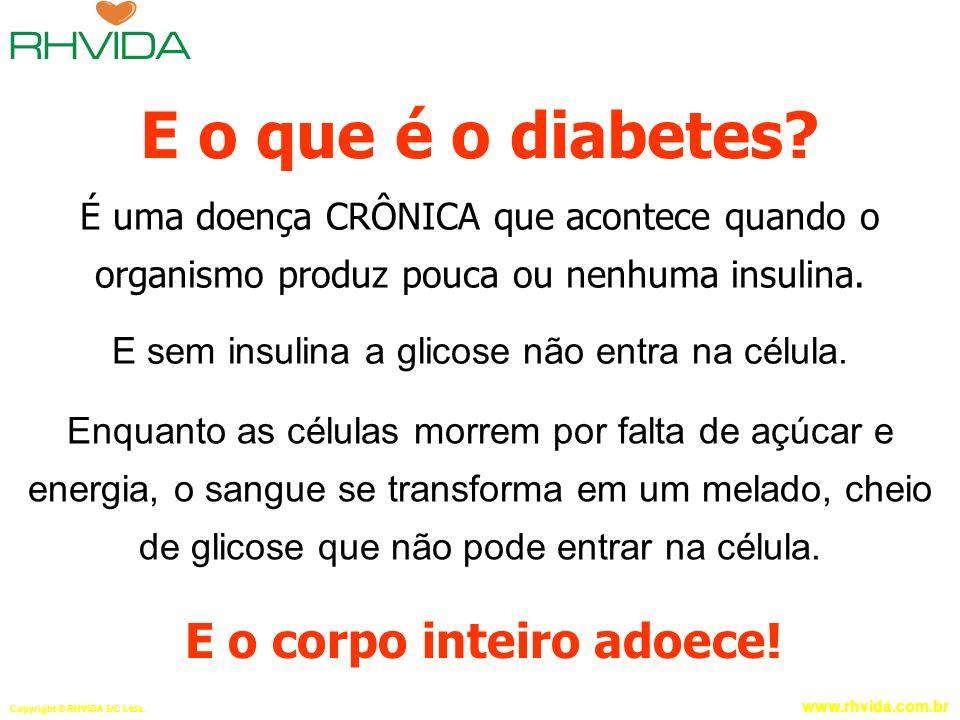 Copyright © RHVIDA S/C Ltda. www.rhvida.com.br E o que é o diabetes? É uma doença CRÔNICA que acontece quando o organismo produz pouca ou nenhuma insu
