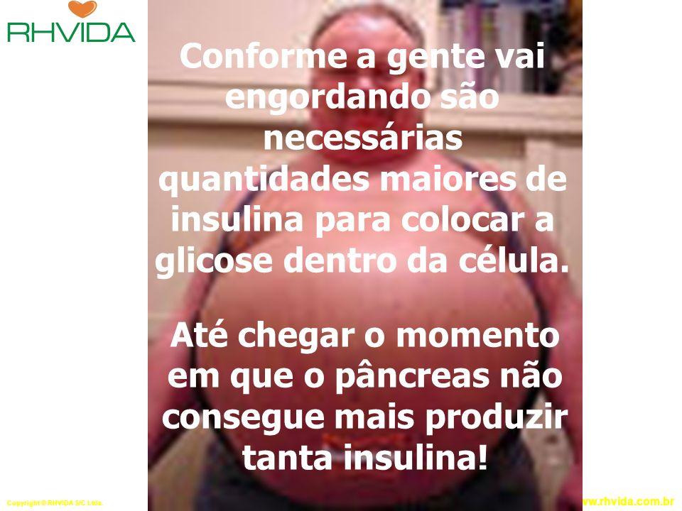 Copyright © RHVIDA S/C Ltda. www.rhvida.com.br Conforme a gente vai engordando são necessárias quantidades maiores de insulina para colocar a glicose
