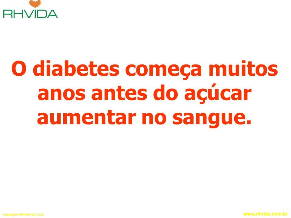 Copyright © RHVIDA S/C Ltda. www.rhvida.com.br O diabetes começa muitos anos antes do açúcar aumentar no sangue.