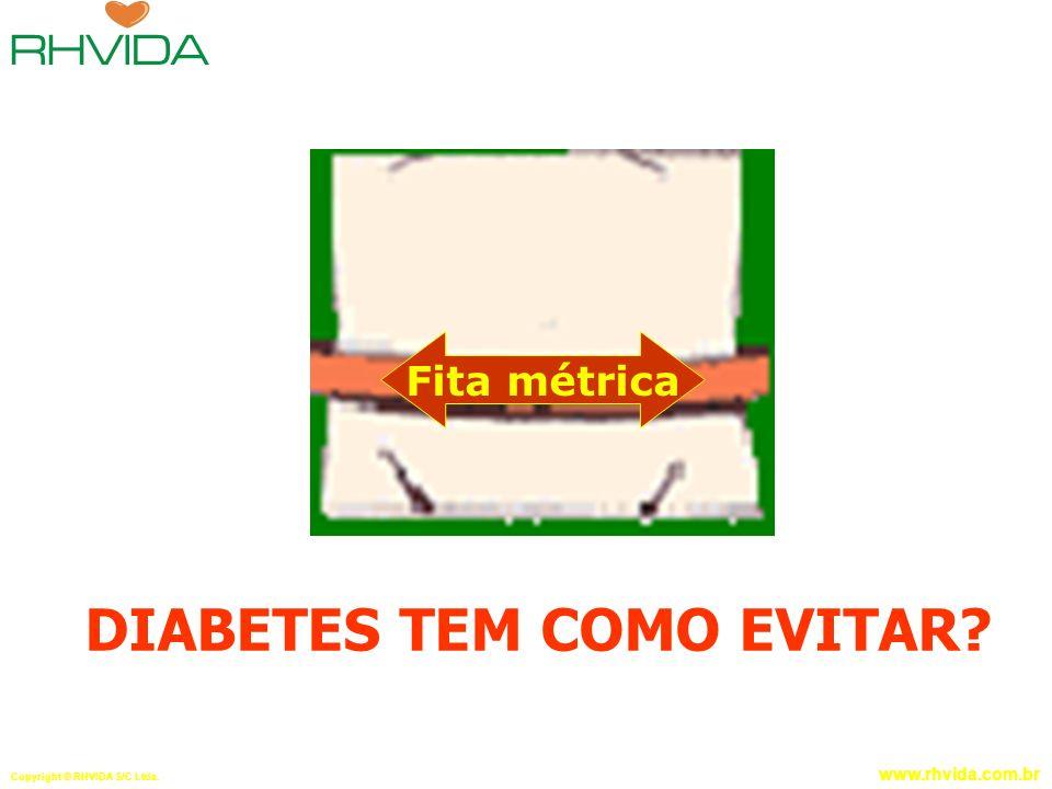 Copyright © RHVIDA S/C Ltda. www.rhvida.com.br Fita métrica DIABETES TEM COMO EVITAR?