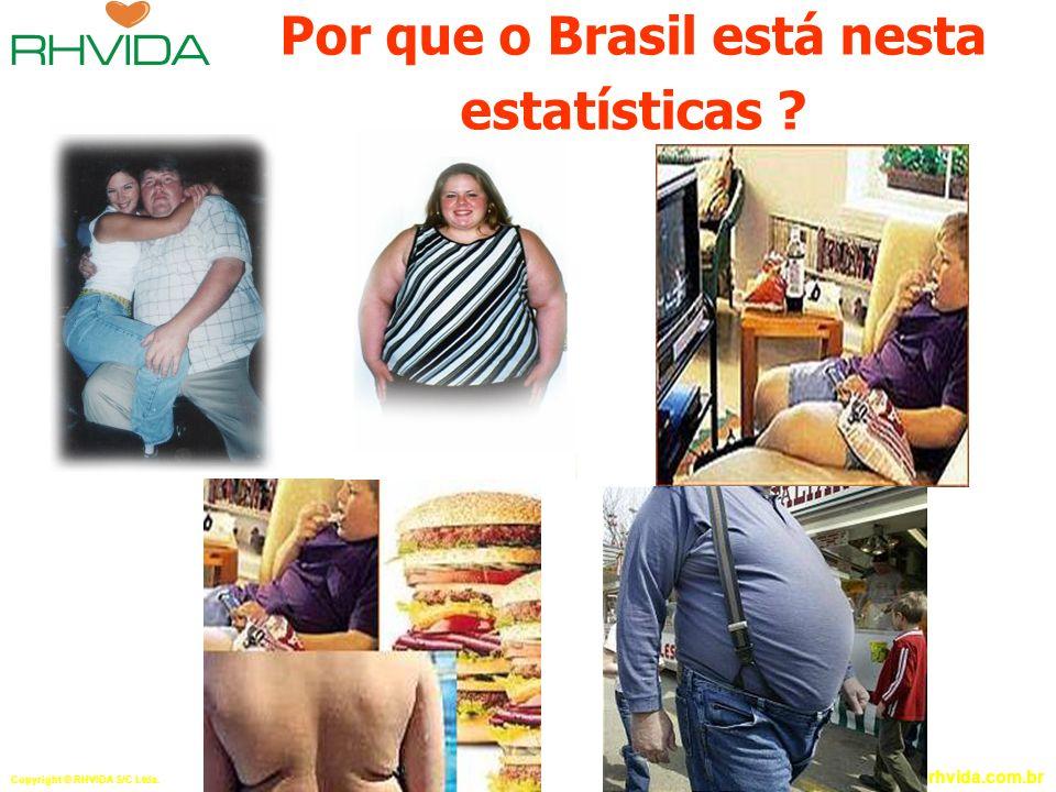 Copyright © RHVIDA S/C Ltda. www.rhvida.com.br Por que o Brasil está nesta estatísticas ?