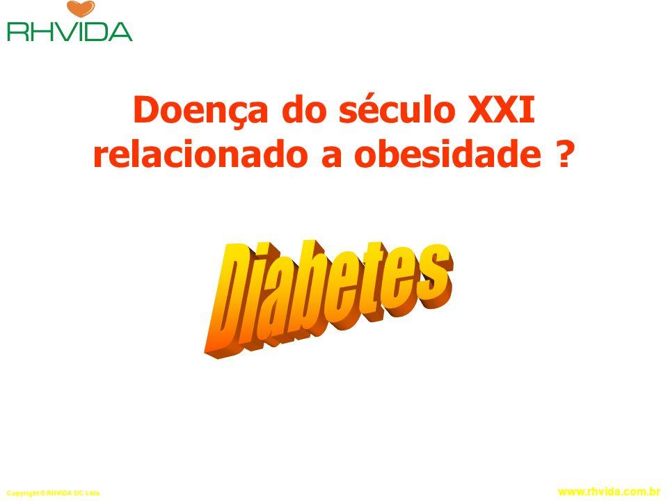 Copyright © RHVIDA S/C Ltda. www.rhvida.com.br Doença do século XXI relacionado a obesidade ?