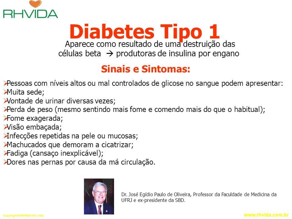 Copyright © RHVIDA S/C Ltda. www.rhvida.com.br Diabetes Tipo 1 Aparece como resultado de uma destruição das células beta produtoras de insulina por en