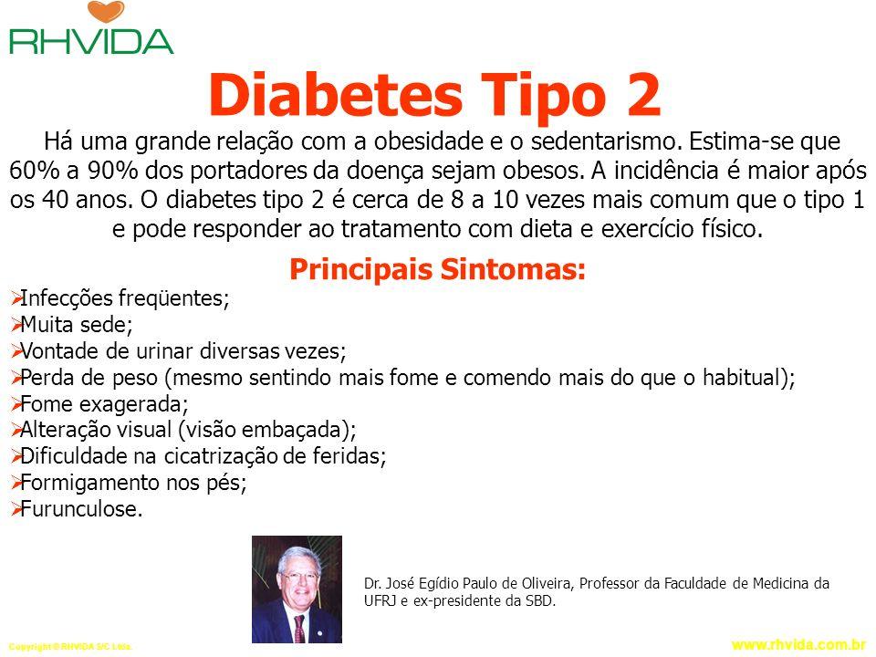 Copyright © RHVIDA S/C Ltda. www.rhvida.com.br Diabetes Tipo 2 Há uma grande relação com a obesidade e o sedentarismo. Estima-se que 60% a 90% dos por