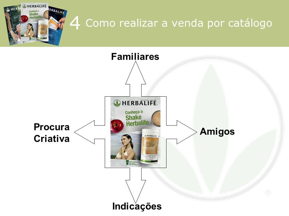 4 Como realizar a venda por catálogo Familiares Amigos Indicações Procura Criativa