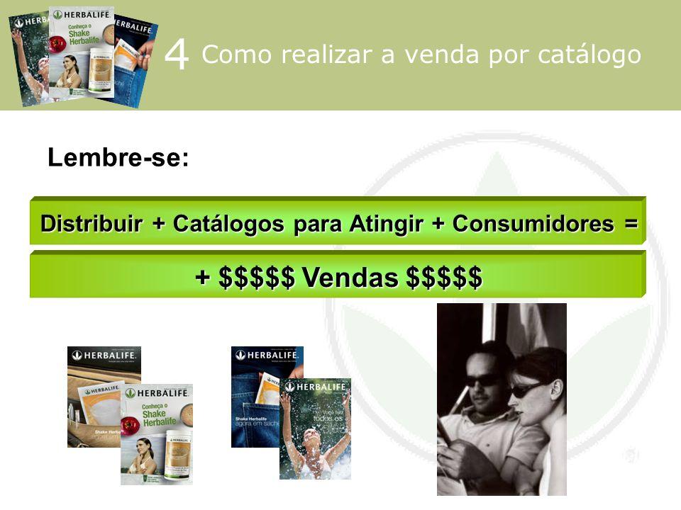 Distribuir + Catálogos para Atingir + Consumidores = Distribuir + Catálogos para Atingir + Consumidores = + $$$$$ Vendas $$$$$ + $$$$$ Vendas $$$$$ 4