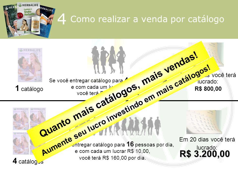1 catálogo Se você entregar catálogo para 4 pessoas por dia, e com cada um lucrar R$ 10,00, você terá R$ 40,00 por dia. Em 20 dias você terá lucrado: