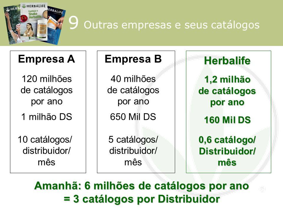 Empresa A 120 milhões de catálogos por ano 1 milhão DS 10 catálogos/ distribuidor/ mês Empresa B 40 milhões de catálogos por ano 650 Mil DS 5 catálogo