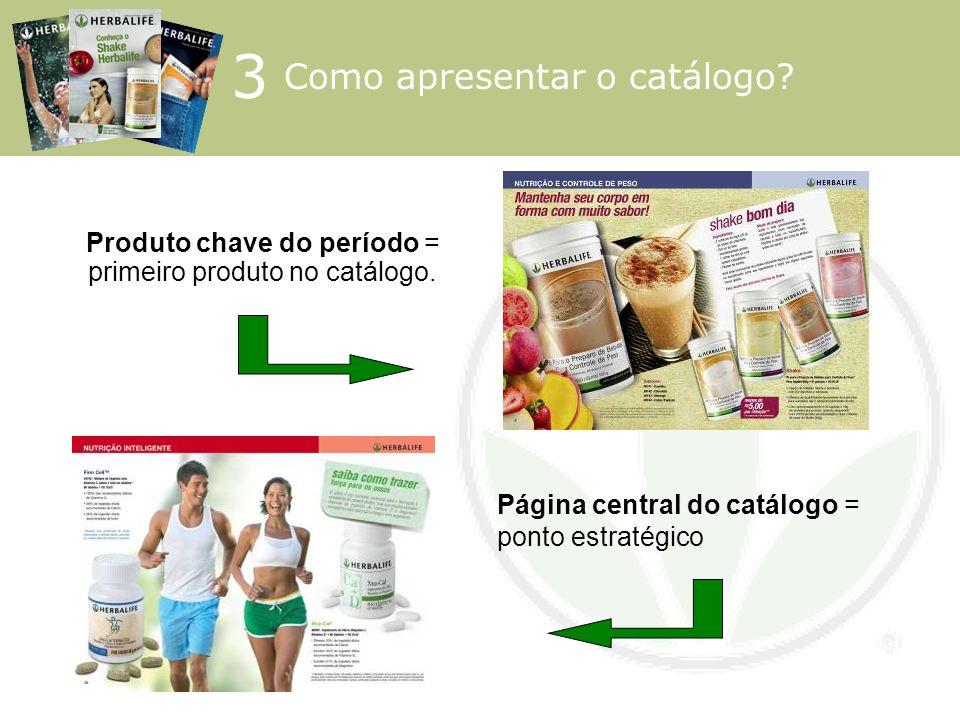 Página central do catálogo = ponto estratégico Produto chave do período = primeiro produto no catálogo. 3 Como apresentar o catálogo?