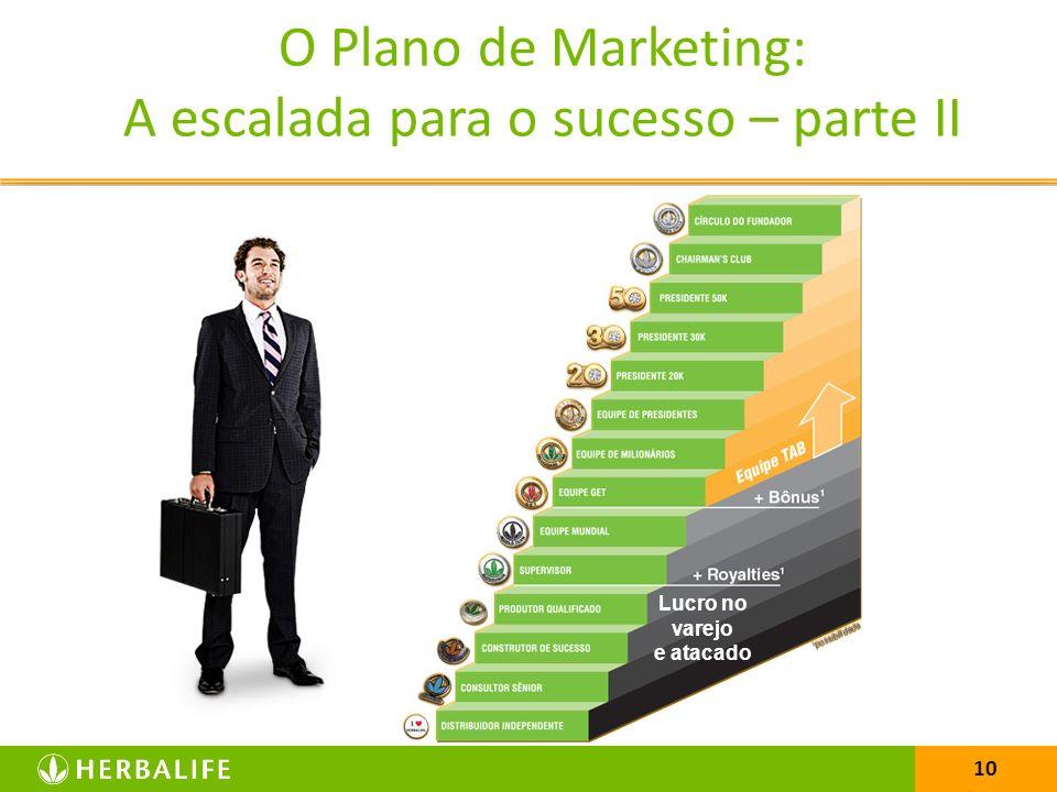 10 O Plano de Marketing: A escalada para o sucesso INSERIMOS AS DIVISÕES NA ESCADA O Plano de Marketing: A escalada para o sucesso – parte II Lucro no
