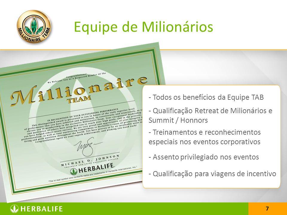 7 Equipe de Milionários - Todos os benefícios da Equipe TAB - Qualificação Retreat de Milionários e Summit / Honnors - Treinamentos e reconhecimentos