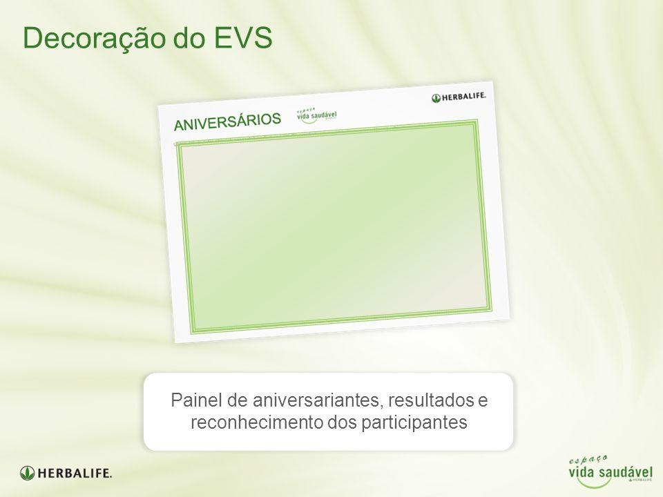 Decoração do EVS Painel de aniversariantes, resultados e reconhecimento dos participantes