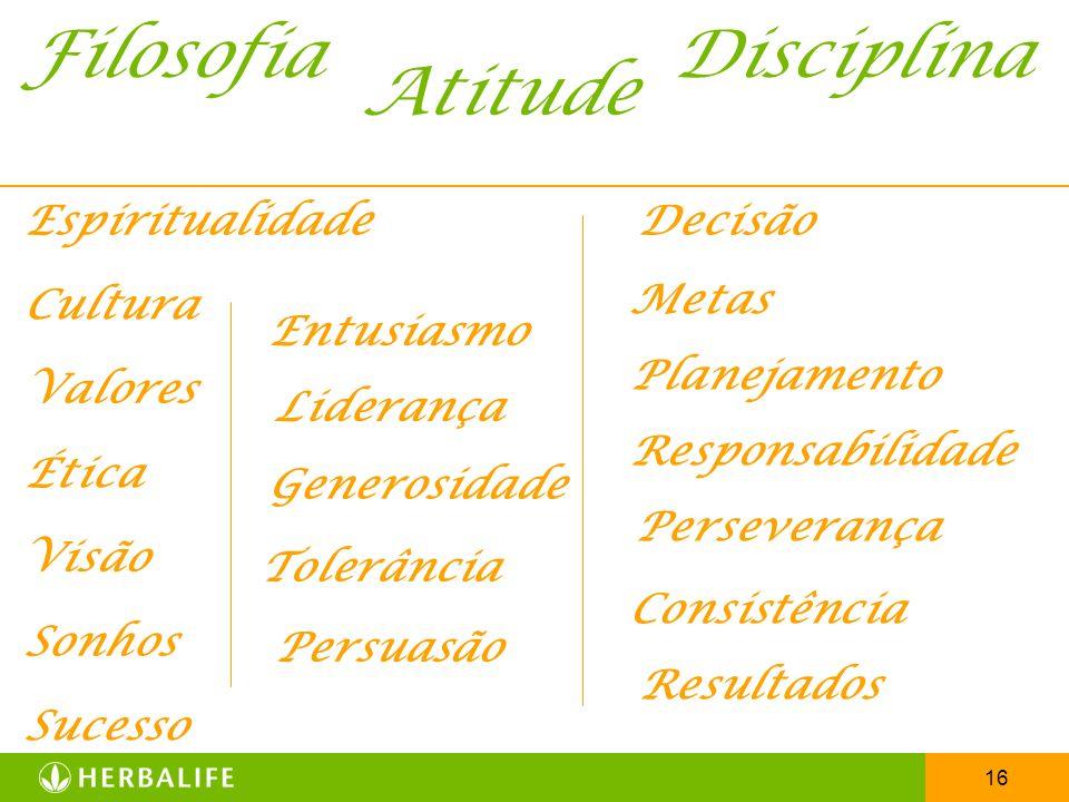 16 Filosofia Atitude Ética Espiritualidade Disciplina Cultura Visão Entusiasmo Sonhos Valores Sucesso Liderança Planejamento Perseverança Responsabili