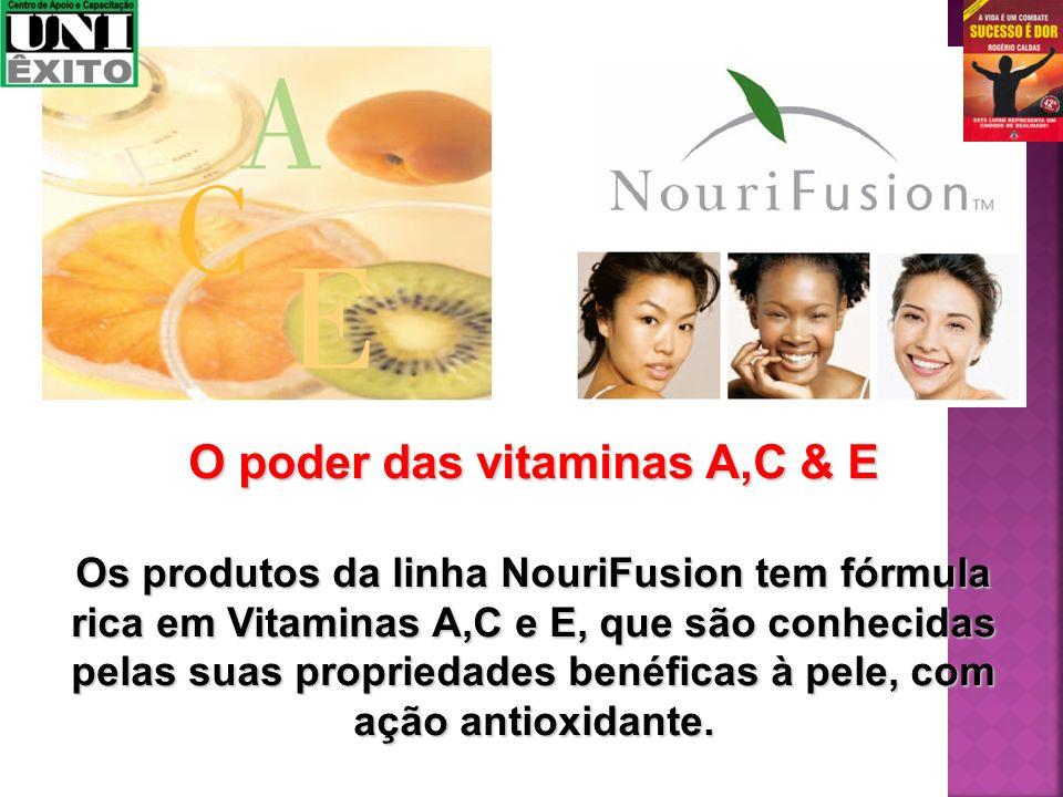 O poder das vitaminas A,C & E Os produtos da linha NouriFusion tem fórmula rica em Vitaminas A,C e E, que são conhecidas pelas suas propriedades benéf