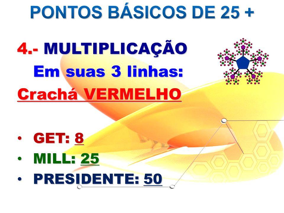 4.- MULTIPLICAÇÃO Em suas 3 linhas: Crachá VERMELHO GET: 8 GET: 8 MILL: 25 MILL: 25 PRESIDENTE: 50 PRESIDENTE: 50