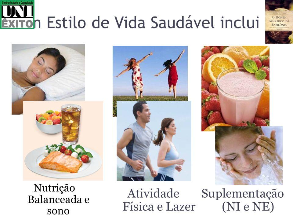 Um Estilo de Vida Saudável inclui Nutrição Balanceada e sono Atividade Física e Lazer Suplementação (NI e NE)