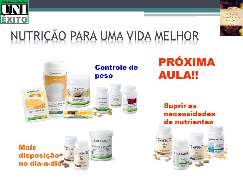 Controle de peso Mais disposição no dia-a-dia Suprir as necessidades de nutrientes PRÓXIMA AULA!!