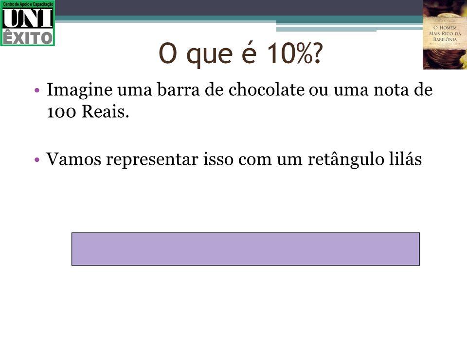 Imagine uma barra de chocolate ou uma nota de 100 Reais. Vamos representar isso com um retângulo lilás O que é 10%?
