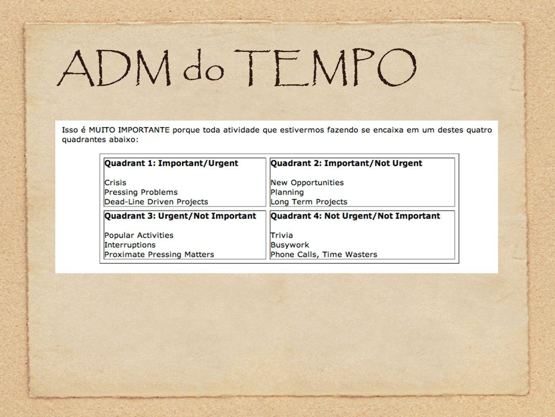 ADM do TEMPO