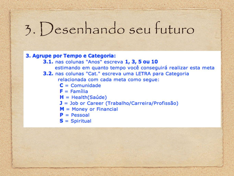 3. Desenhando seu futuro