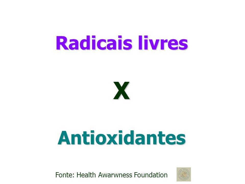 Fonte: Health Awarwness Foundation Radicais livres X Antioxidantes
