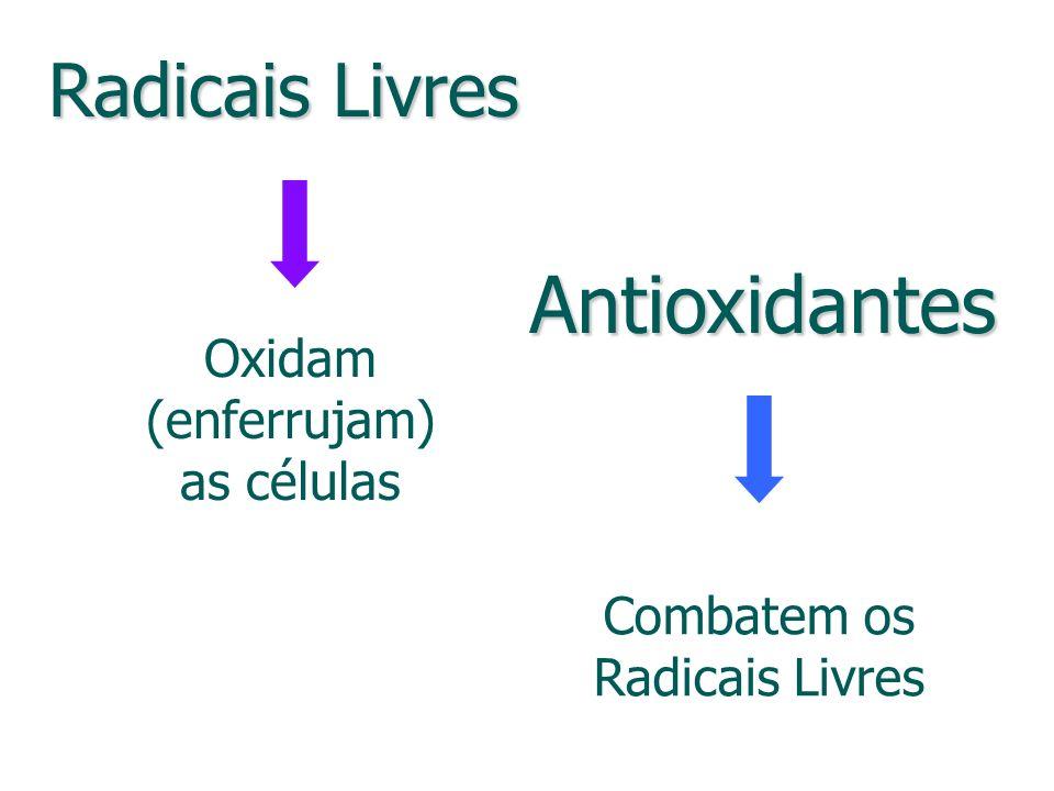 Radicais Livres Oxidam (enferrujam) as células Antioxidantes Combatem os Radicais Livres