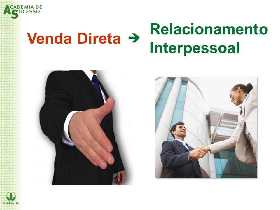 Venda Direta Relacionamento Interpessoal