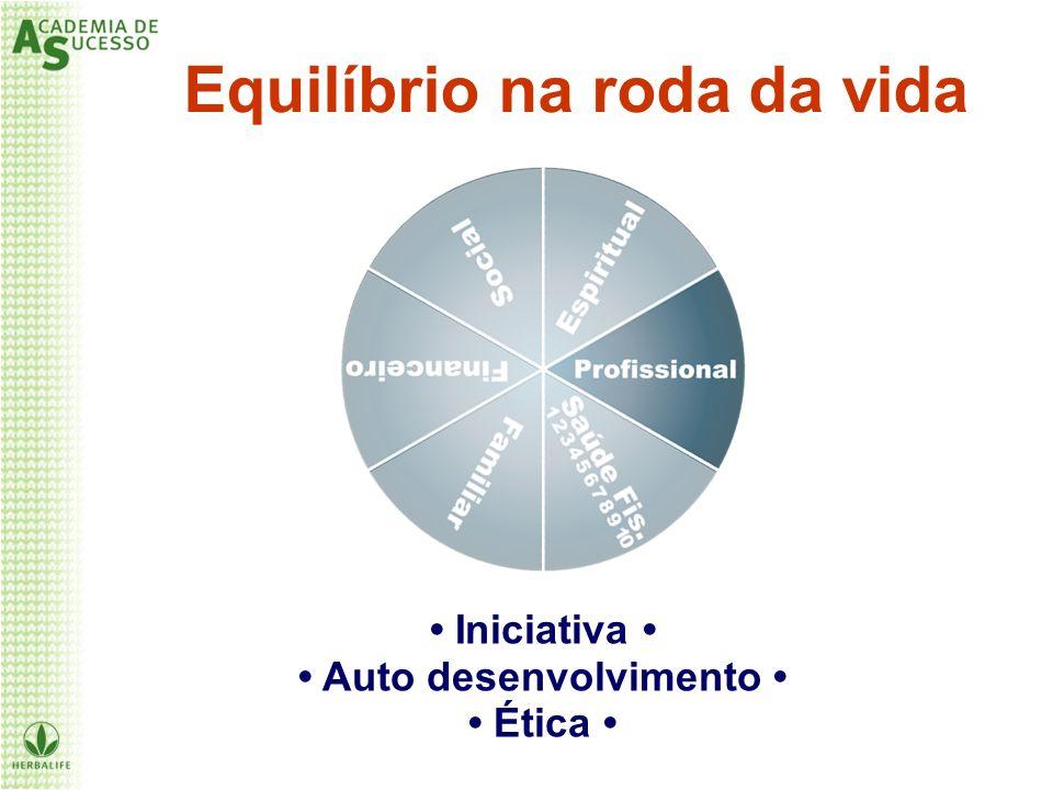 Iniciativa Auto desenvolvimento Ética