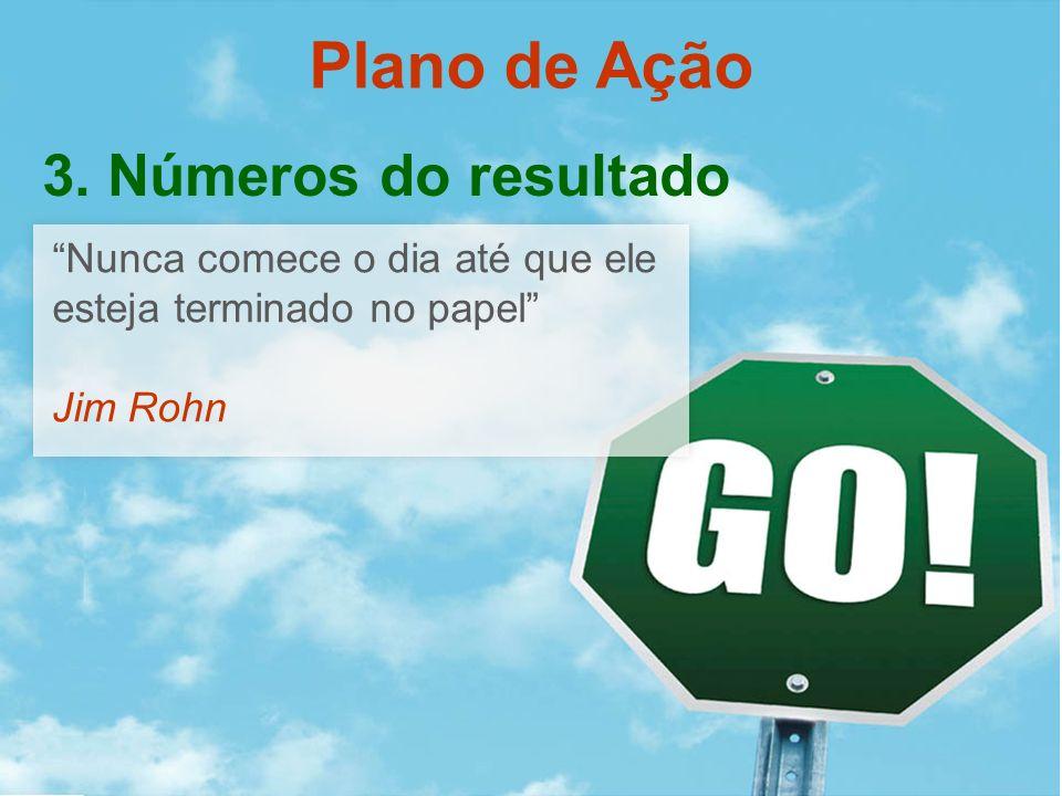 Plano de Ação Nunca comece o dia até que ele esteja terminado no papel Jim Rohn 3. Números do resultado