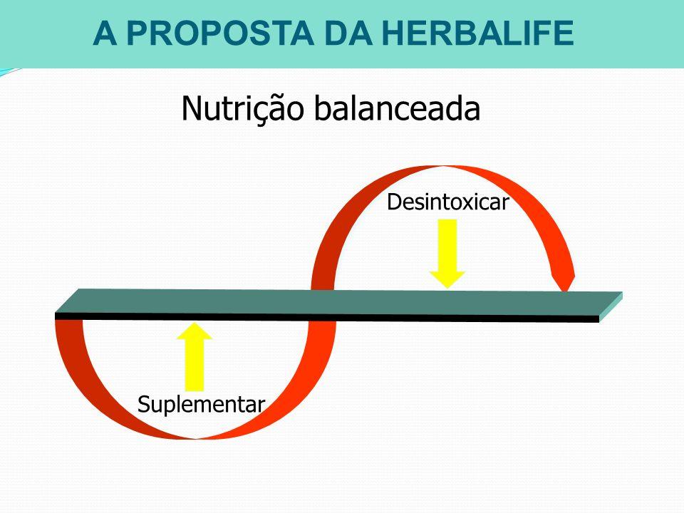 Suplementar Desintoxicar Nutrição balanceada A PROPOSTA DA HERBALIFE