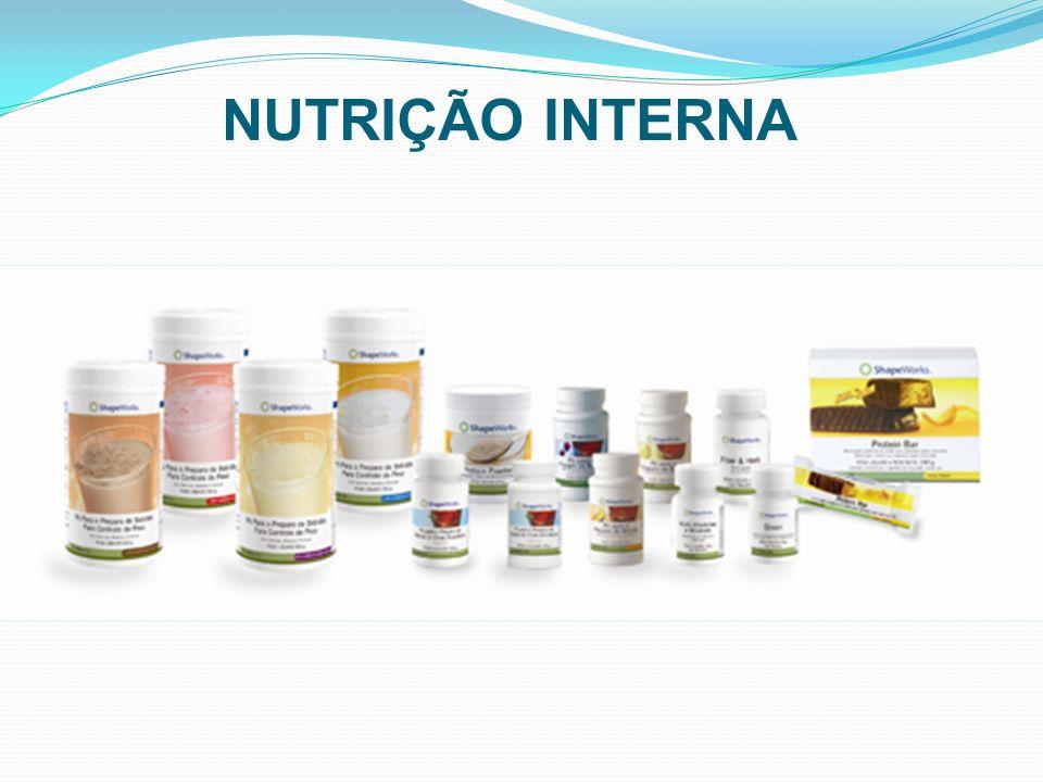 NUTRIÇÃO INTERNA