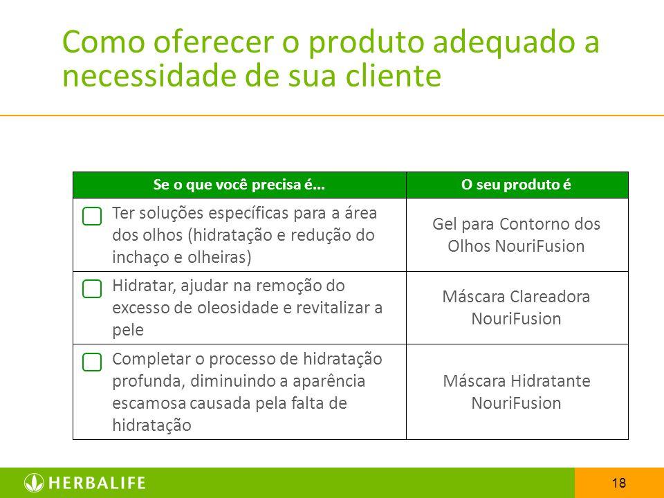 18 Como oferecer o produto adequado a necessidade de sua cliente Se o que você precisa é...O seu produto é Ter soluções específicas para a área dos ol