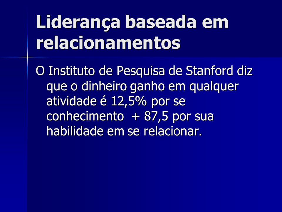 Liderança baseada em relacionamentos O Instituto de Pesquisa de Stanford diz que o dinheiro ganho em qualquer atividade é 12,5% por se conhecimento +