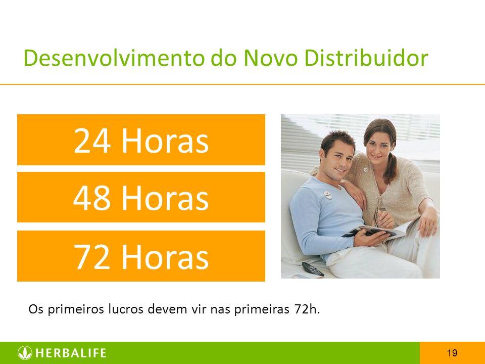 19 Desenvolvimento do Novo Distribuidor 24 Horas 48 Horas 72 Horas Os primeiros lucros devem vir nas primeiras 72h.