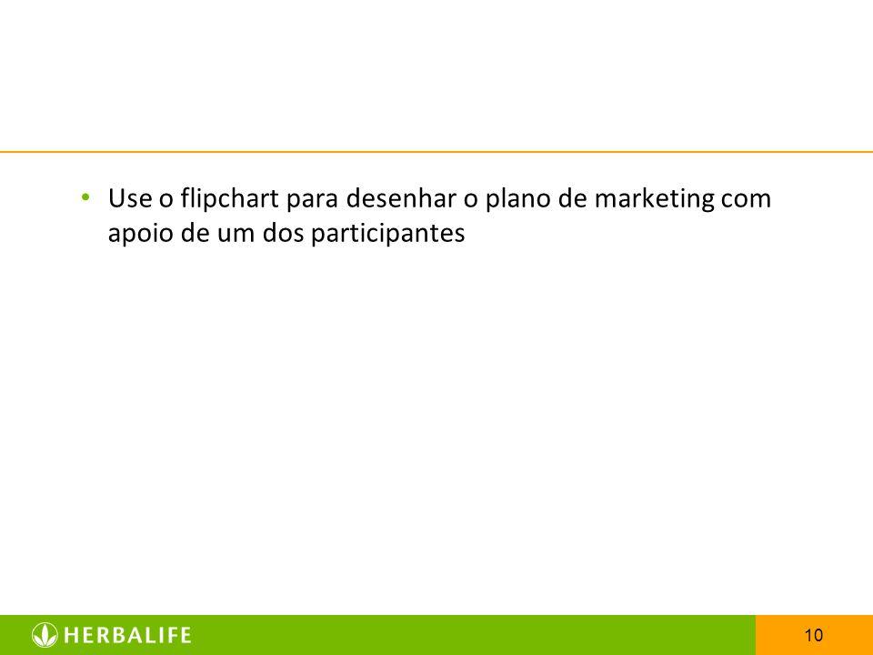 10 Use o flipchart para desenhar o plano de marketing com apoio de um dos participantes