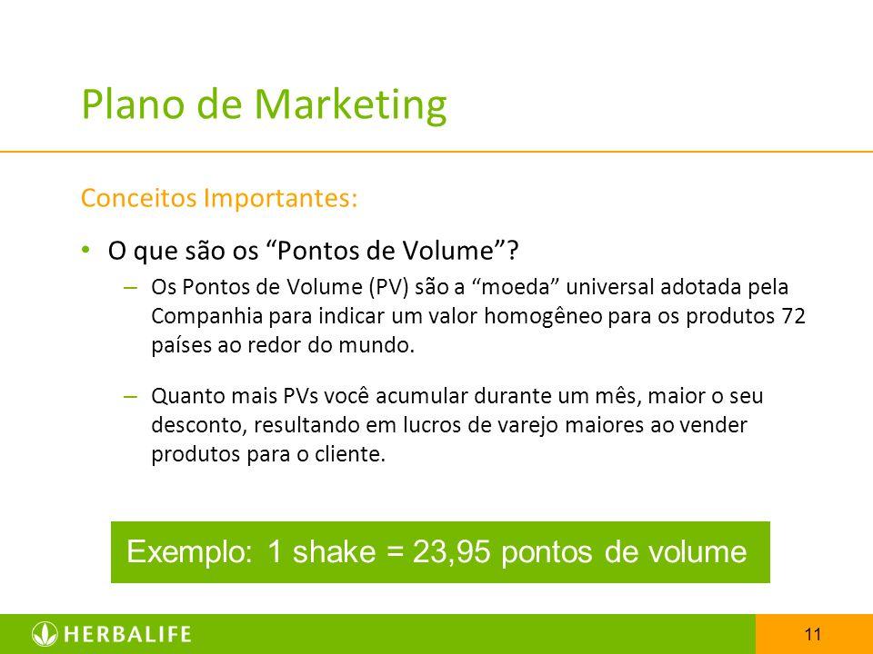 11 Plano de Marketing Conceitos Importantes: O que são os Pontos de Volume? – Os Pontos de Volume (PV) são a moeda universal adotada pela Companhia pa