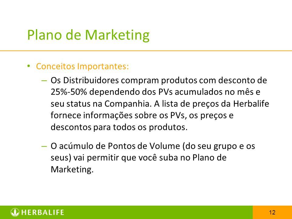 12 Plano de Marketing Conceitos Importantes: – Os Distribuidores compram produtos com desconto de 25%-50% dependendo dos PVs acumulados no mês e seu s