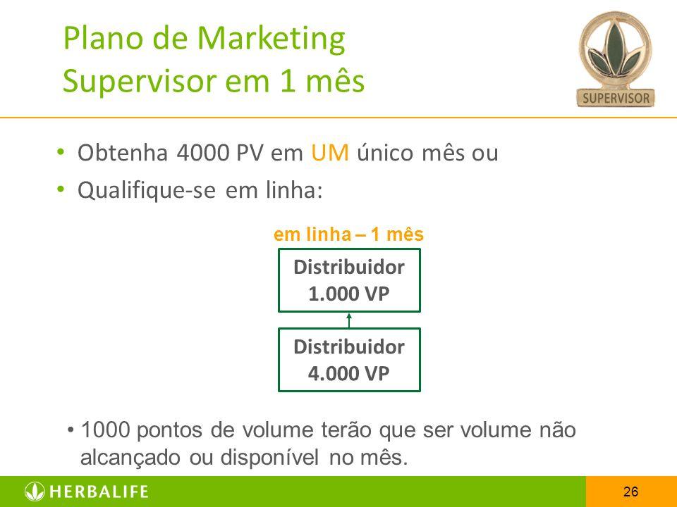 26 Obtenha 4000 PV em UM único mês ou Qualifique-se em linha: Distribuidor 1.000 VP Distribuidor 4.000 VP em linha – 1 mês 1000 pontos de volume terão