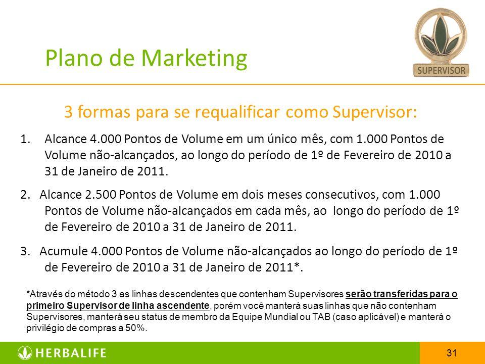 31 Plano de Marketing 3 formas para se requalificar como Supervisor: 1.Alcance 4.000 Pontos de Volume em um único mês, com 1.000 Pontos de Volume não-