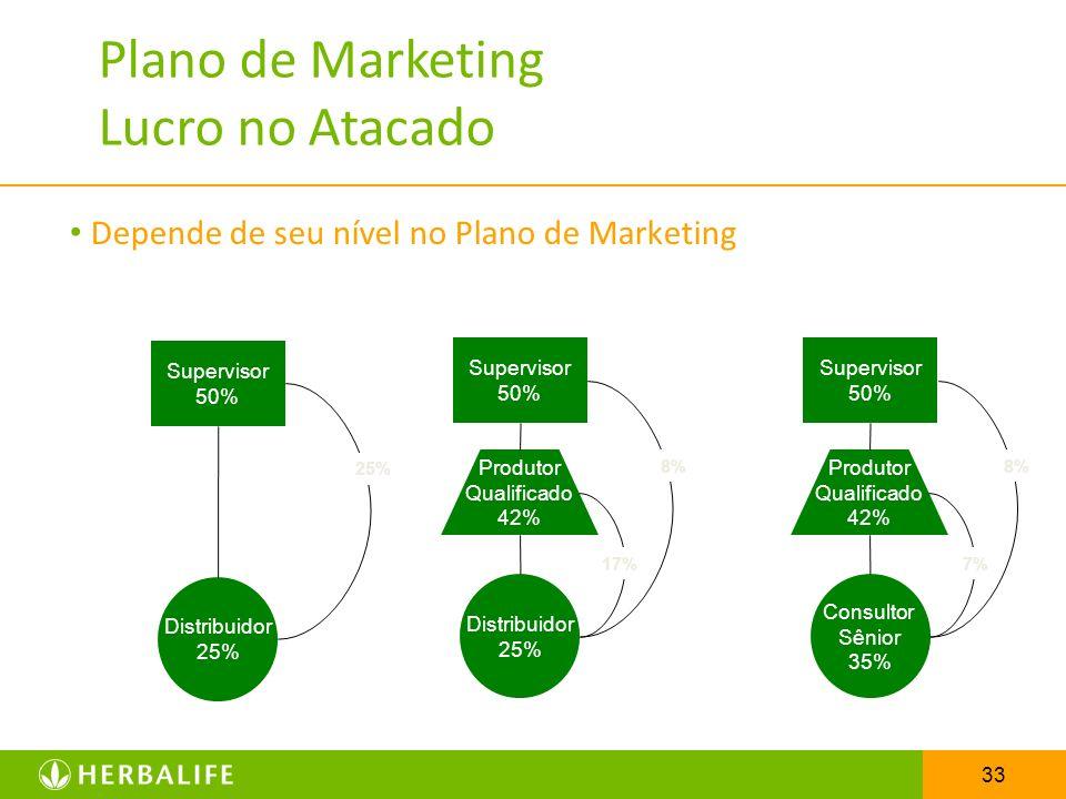 33 Depende de seu nível no Plano de Marketing Supervisor 50% Produtor Qualificado 42% Distribuidor 25% 17% 8% Supervisor 50% Produtor Qualificado 42%