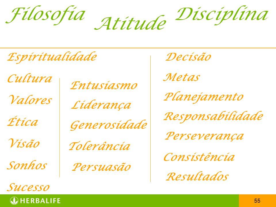 55 Filosofia Atitude Ética Espiritualidade Disciplina Cultura Visão Entusiasmo Sonhos Valores Sucesso Liderança Planejamento Perseverança Responsabili